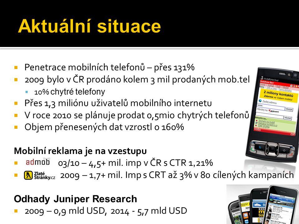  Penetrace mobilních telefonů – přes 131%  2009 bylo v ČR prodáno kolem 3 mil prodaných mob.tel  10% chytré telefony  Přes 1,3 miliónu uživatelů mobilního internetu  V roce 2010 se plánuje prodat 0,5mio chytrých telefonů  Objem přenesených dat vzrostl o 160% Mobilní reklama je na vzestupu  03/10 – 4,5+ mil.