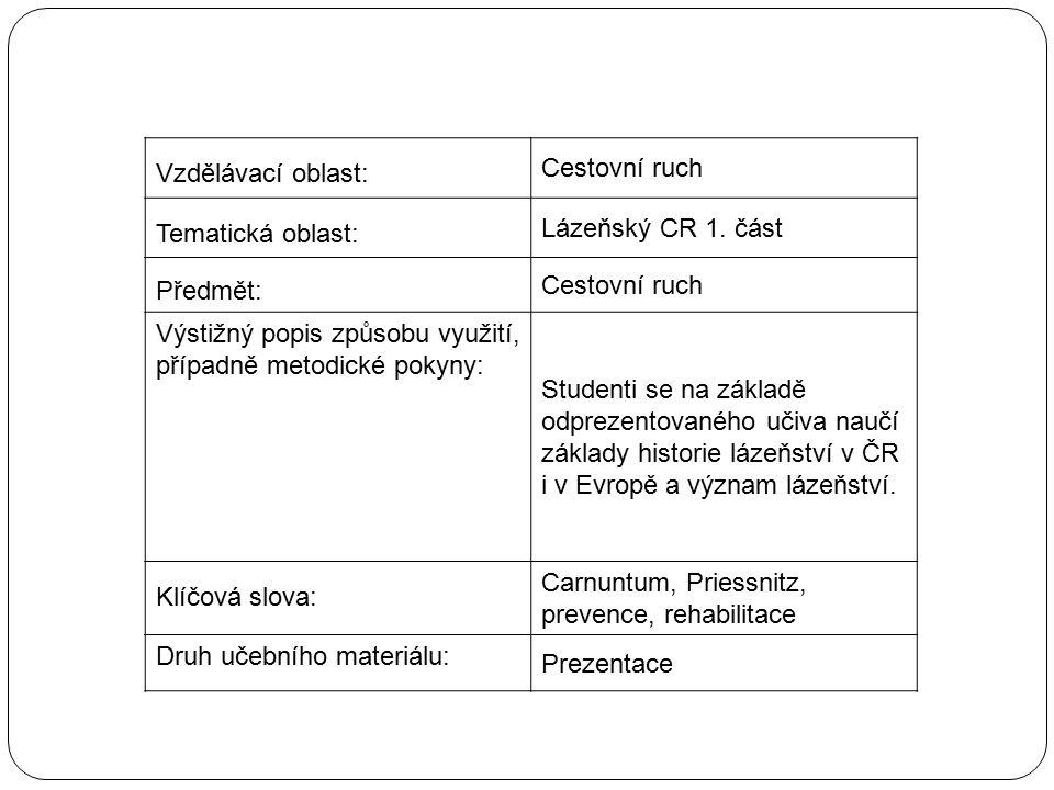 Vzdělávací oblast: Cestovní ruch Tematická oblast: Lázeňský CR 1. část Předmět: Cestovní ruch Výstižný popis způsobu využití, případně metodické pokyn