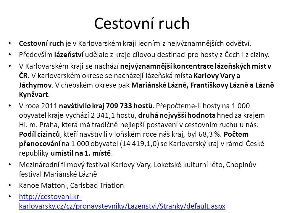 Cestovní ruch Cestovní ruch je v Karlovarském kraji jedním z nejvýznamnějších odvětví.