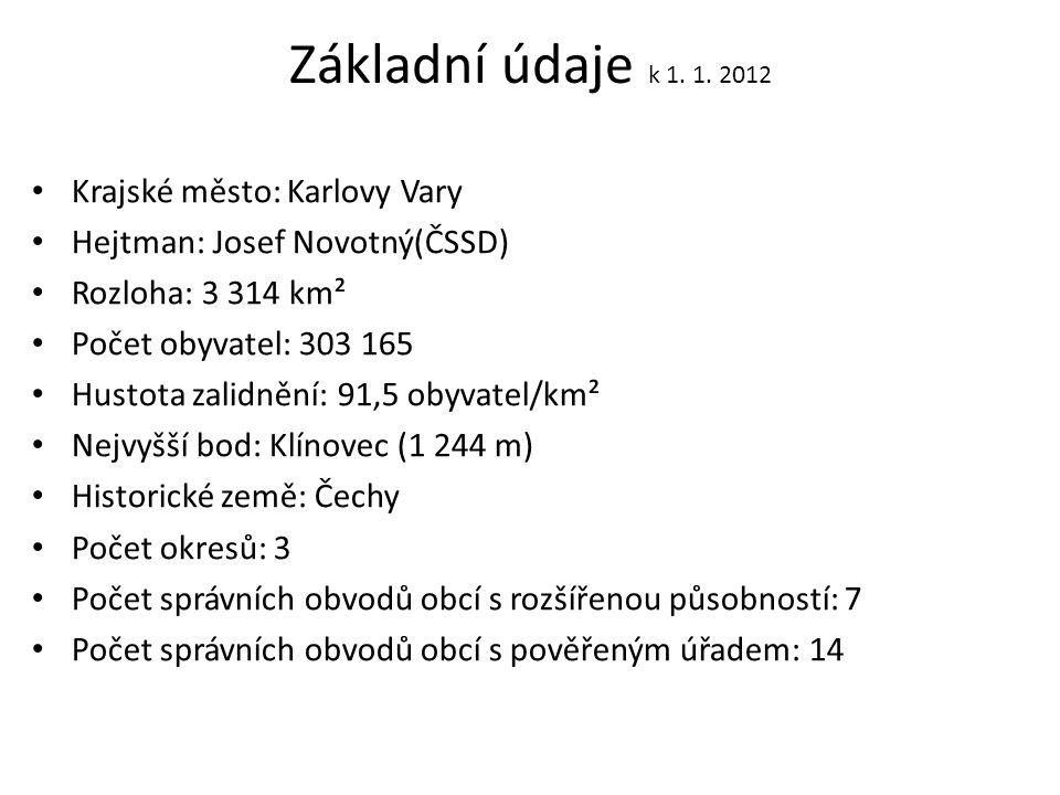 Základní údaje k 1. 1. 2012 Krajské město: Karlovy Vary Hejtman: Josef Novotný(ČSSD) Rozloha: 3 314 km² Počet obyvatel: 303 165 Hustota zalidnění: 91,