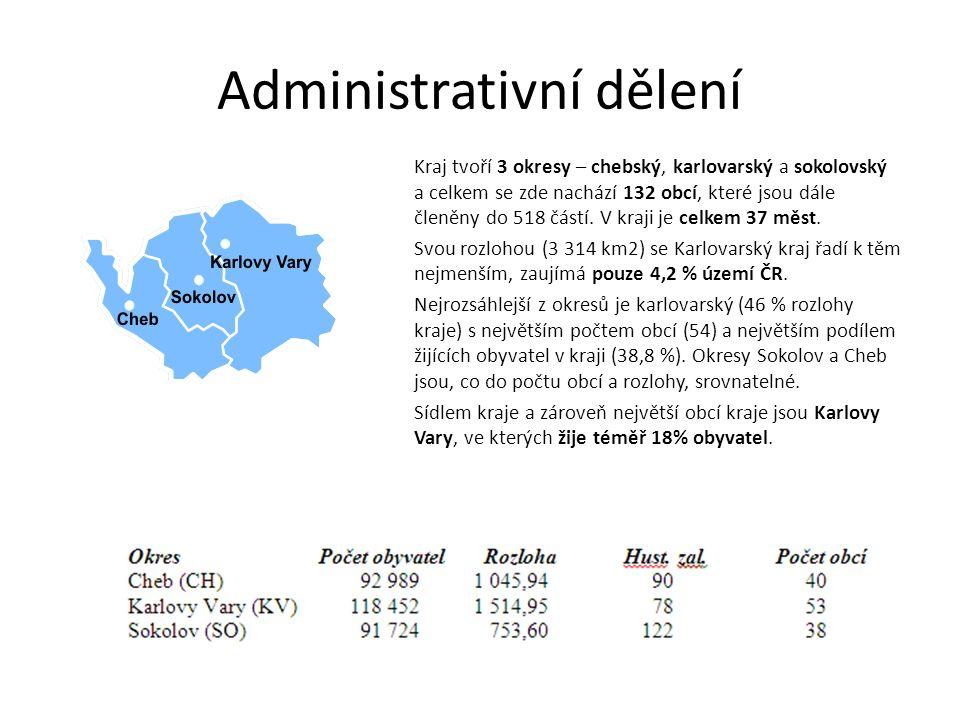 Doprava Karlovarský kraj je pokryt relativně hustou sítí železničních tratí.