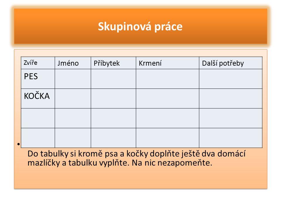 Zdroje http://microsoft.com