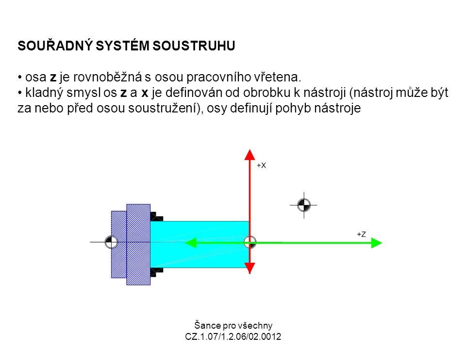 Šance pro všechny CZ.1.07/1.2.06/02.0012 SOUŘADNÝ SYSTÉM SOUSTRUHU osa z je rovnoběžná s osou pracovního vřetena. kladný smysl os z a x je definován o