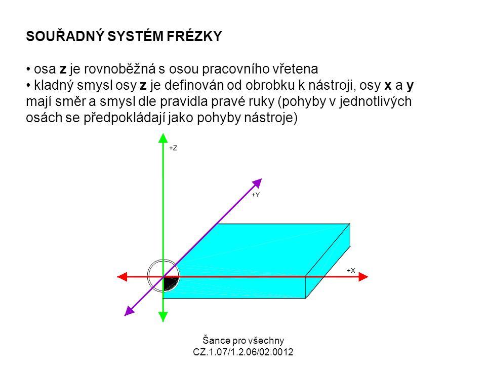 Šance pro všechny CZ.1.07/1.2.06/02.0012 SOUŘADNÝ SYSTÉM FRÉZKY osa z je rovnoběžná s osou pracovního vřetena kladný smysl osy z je definován od obrobku k nástroji, osy x a y mají směr a smysl dle pravidla pravé ruky (pohyby v jednotlivých osách se předpokládají jako pohyby nástroje)