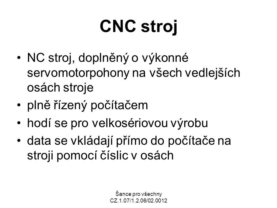 Šance pro všechny CZ.1.07/1.2.06/02.0012 CNC stroj NC stroj, doplněný o výkonné servomotorpohony na všech vedlejších osách stroje plně řízený počítače