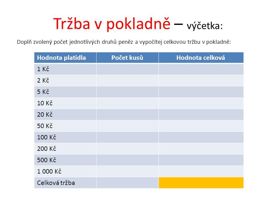 Tržba v pokladně – výčetka: Doplň zvolený počet jednotlivých druhů peněz a vypočítej celkovou tržbu v pokladně: Hodnota platidlaPočet kusůHodnota celk