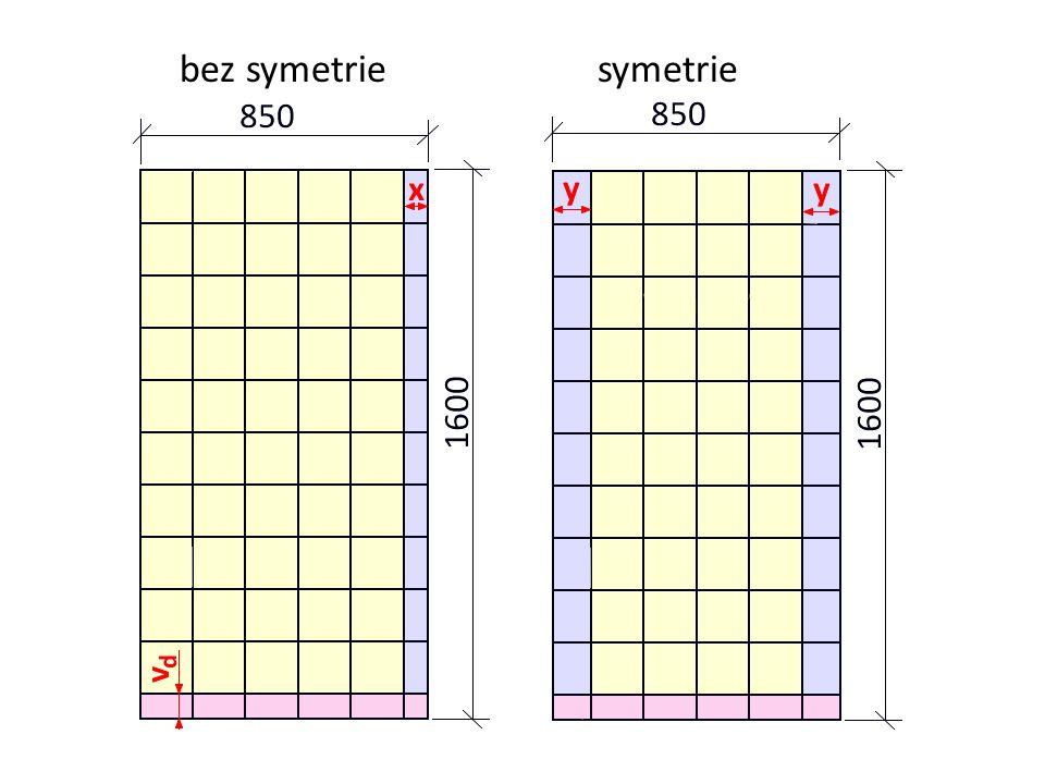 bez symetriesymetrie