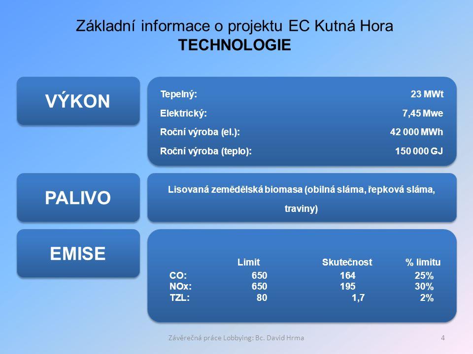 Závěrečná práce Lobbying: Bc. David Hrma4 Základní informace o projektu EC Kutná Hora TECHNOLOGIE VÝKON PALIVO EMISE Tepelný: 23 MWt Elektrický: 7,45