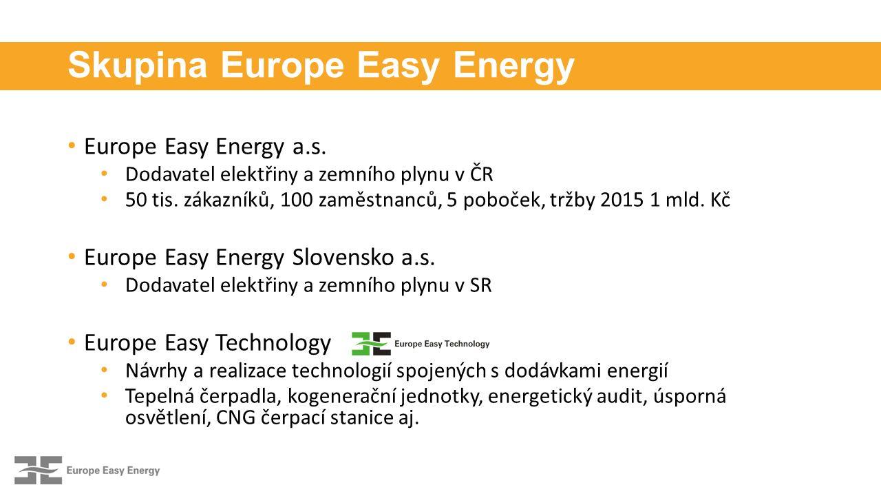 Skupina Europe Easy Energy Europe Easy Energy a.s. Dodavatel elektřiny a zemního plynu v ČR 50 tis. zákazníků, 100 zaměstnanců, 5 poboček, tržby 2015