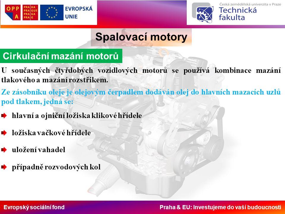 Evropský sociální fond Praha & EU: Investujeme do vaší budoucnosti Spalovací motory Cirkulační mazání motorů U současných čtyřdobých vozidlových motor