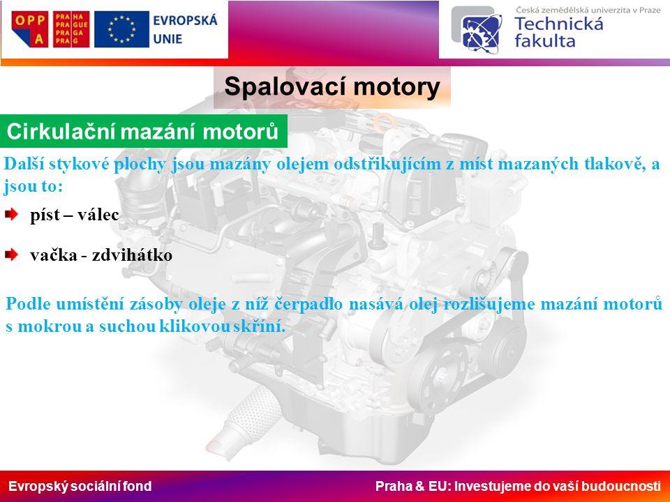 Evropský sociální fond Praha & EU: Investujeme do vaší budoucnosti Spalovací motory Cirkulační mazání motorů Další stykové plochy jsou mazány olejem o