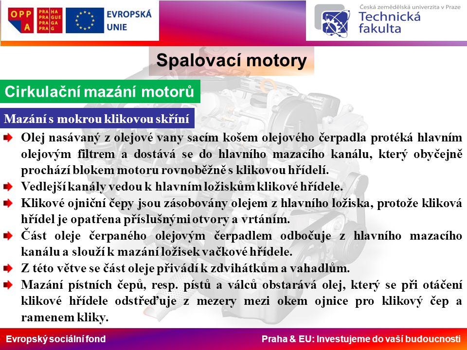 Evropský sociální fond Praha & EU: Investujeme do vaší budoucnosti Spalovací motory Cirkulační mazání motorů Olej nasávaný z olejové vany sacím košem