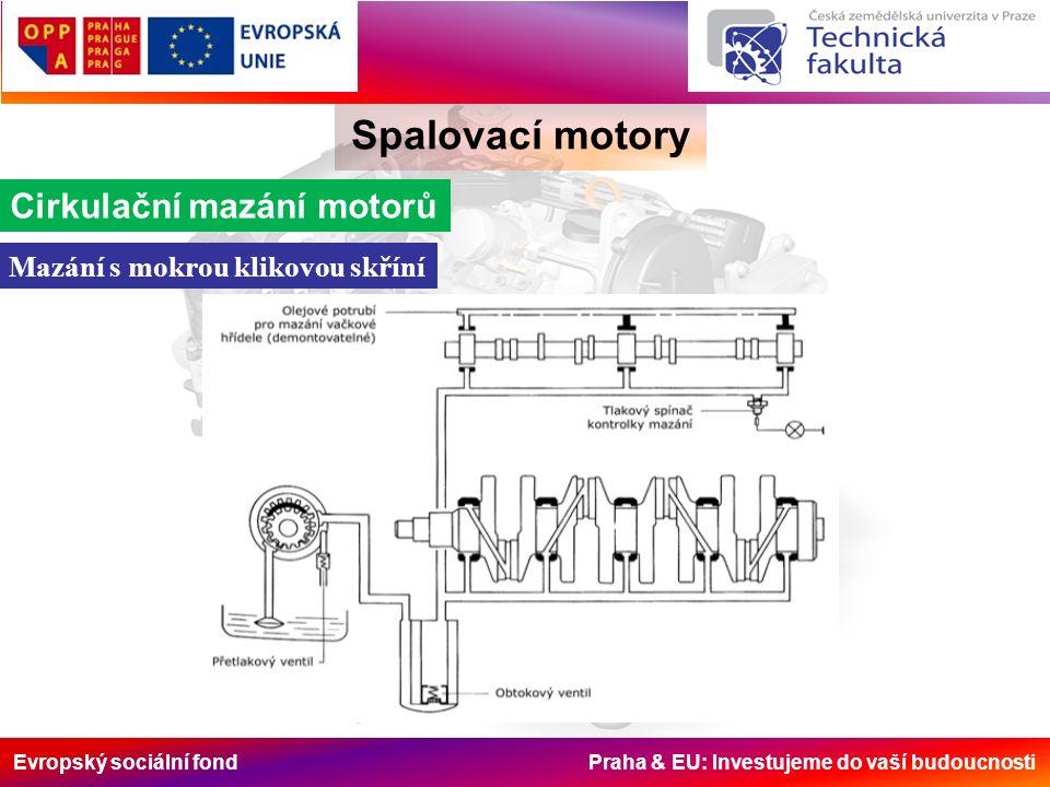Evropský sociální fond Praha & EU: Investujeme do vaší budoucnosti Spalovací motory Cirkulační mazání motorů Mazání s mokrou klikovou skříní