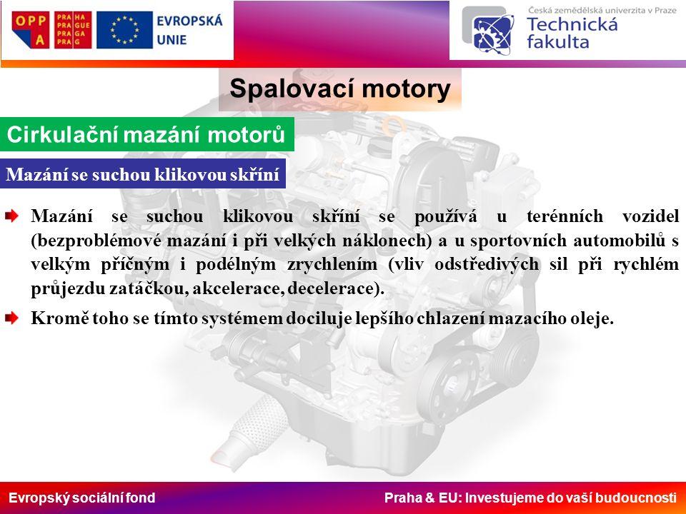 Evropský sociální fond Praha & EU: Investujeme do vaší budoucnosti Spalovací motory Cirkulační mazání motorů Mazání se suchou klikovou skříní Mazání s