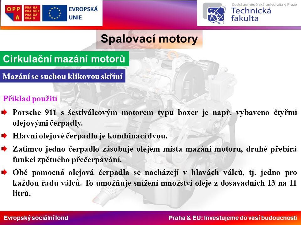 Evropský sociální fond Praha & EU: Investujeme do vaší budoucnosti Spalovací motory Cirkulační mazání motorů Mazání se suchou klikovou skříní Porsche