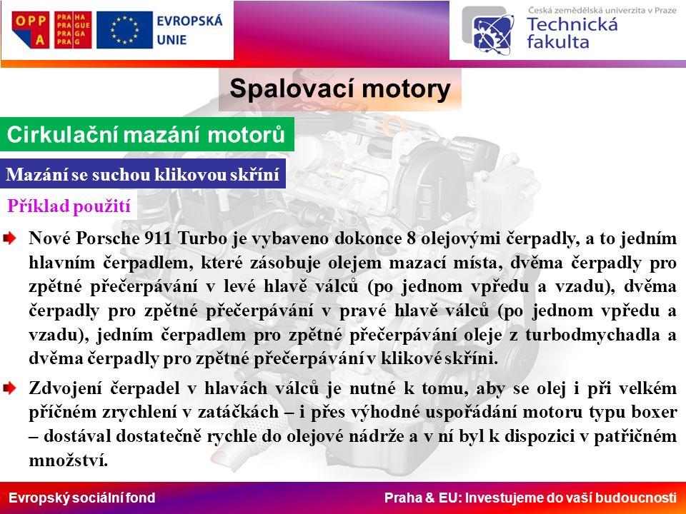 Evropský sociální fond Praha & EU: Investujeme do vaší budoucnosti Spalovací motory Cirkulační mazání motorů Mazání se suchou klikovou skříní Nové Por