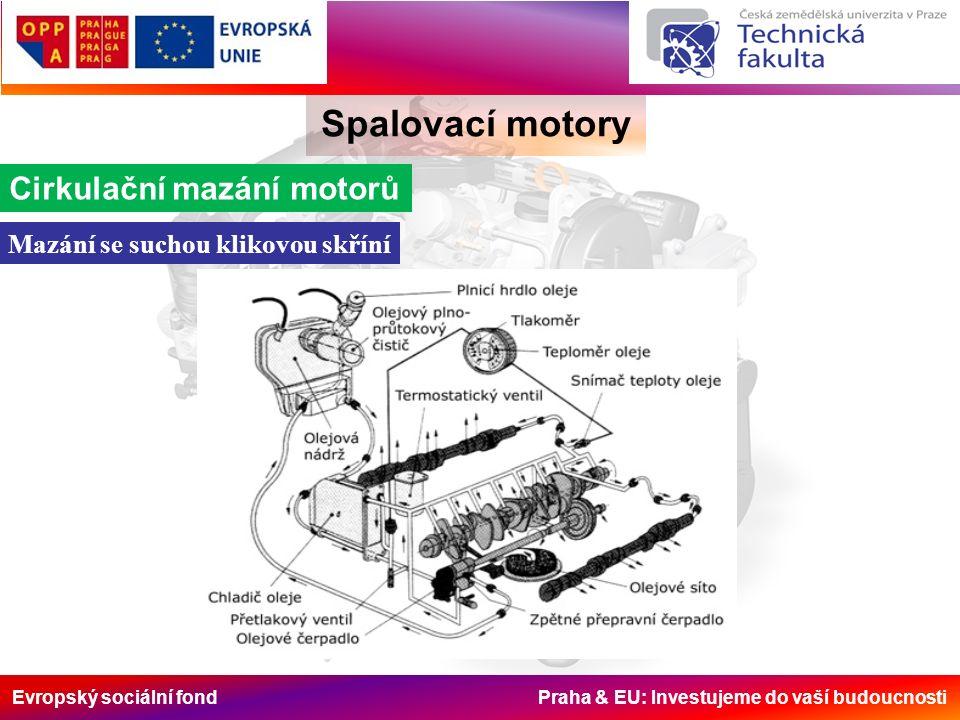 Evropský sociální fond Praha & EU: Investujeme do vaší budoucnosti Spalovací motory Cirkulační mazání motorů Mazání se suchou klikovou skříní