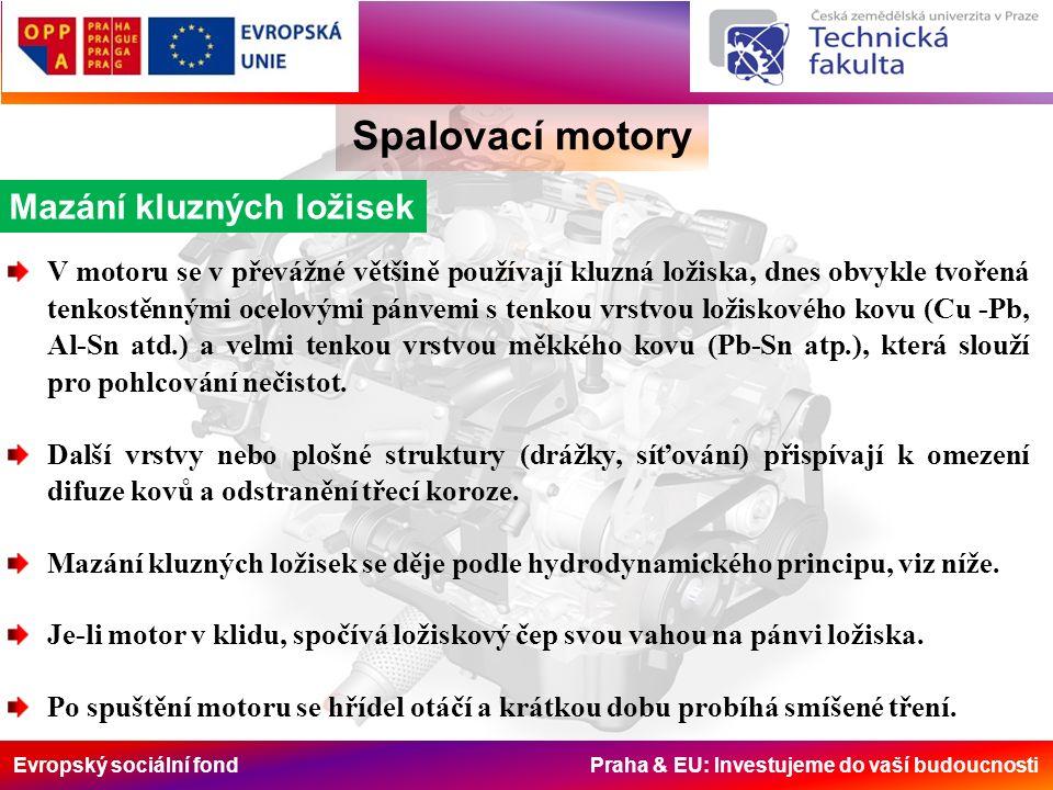 Evropský sociální fond Praha & EU: Investujeme do vaší budoucnosti Spalovací motory V motoru se v převážné většině používají kluzná ložiska, dnes obvy