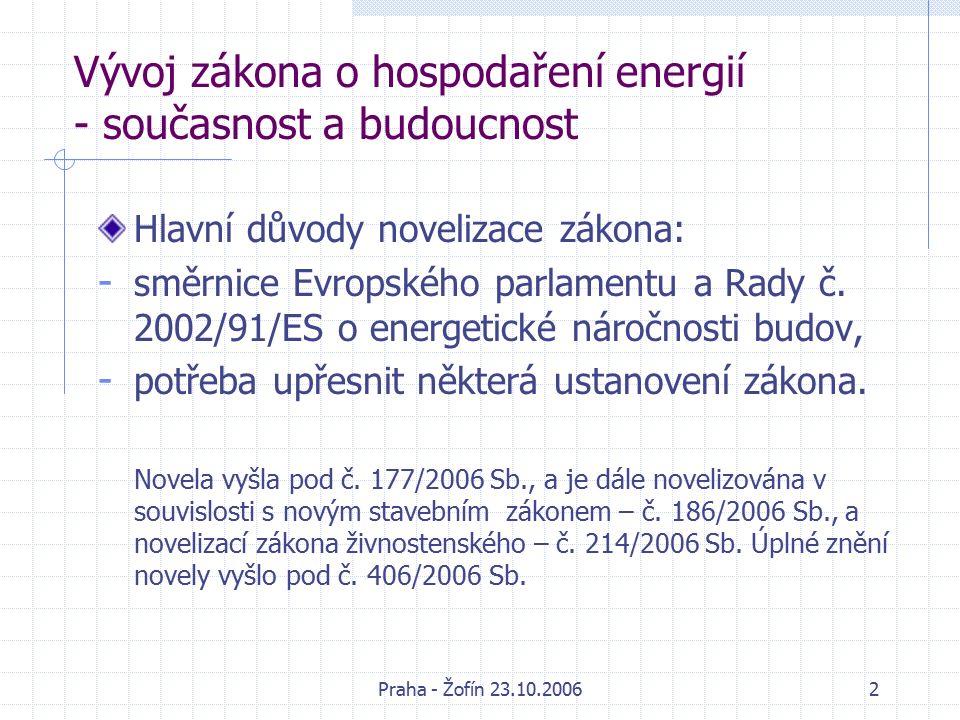 Praha - Žofín 23.10.20063 Vývoj zákona o hospodaření energií - současnost a budoucnost Obsah novelizace č.