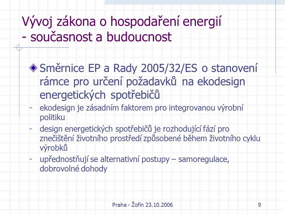 Praha - Žofín 23.10.20069 Vývoj zákona o hospodaření energií - současnost a budoucnost Směrnice EP a Rady 2005/32/ES o stanovení rámce pro určení požadavků na ekodesign energetických spotřebičů - ekodesign je zásadním faktorem pro integrovanou výrobní politiku - design energetických spotřebičů je rozhodující fází pro znečištění životního prostředí způsobené během životního cyklu výrobků - upřednostňují se alternativní postupy – samoregulace, dobrovolné dohody