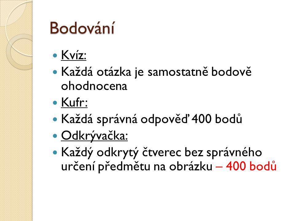 1 000 Kdo vynalezl…. kolo