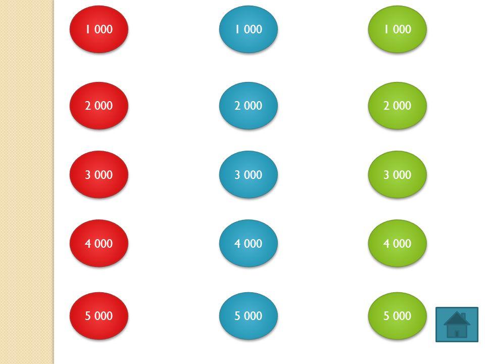2 000 žárovku Kdo vynalezl….