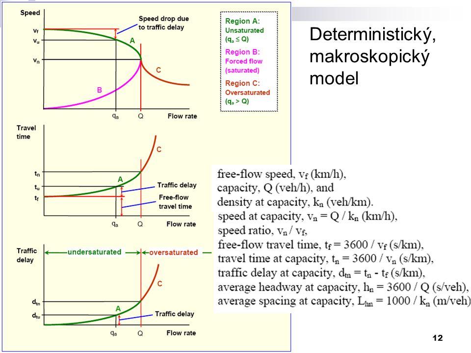 12 Deterministický, makroskopický model