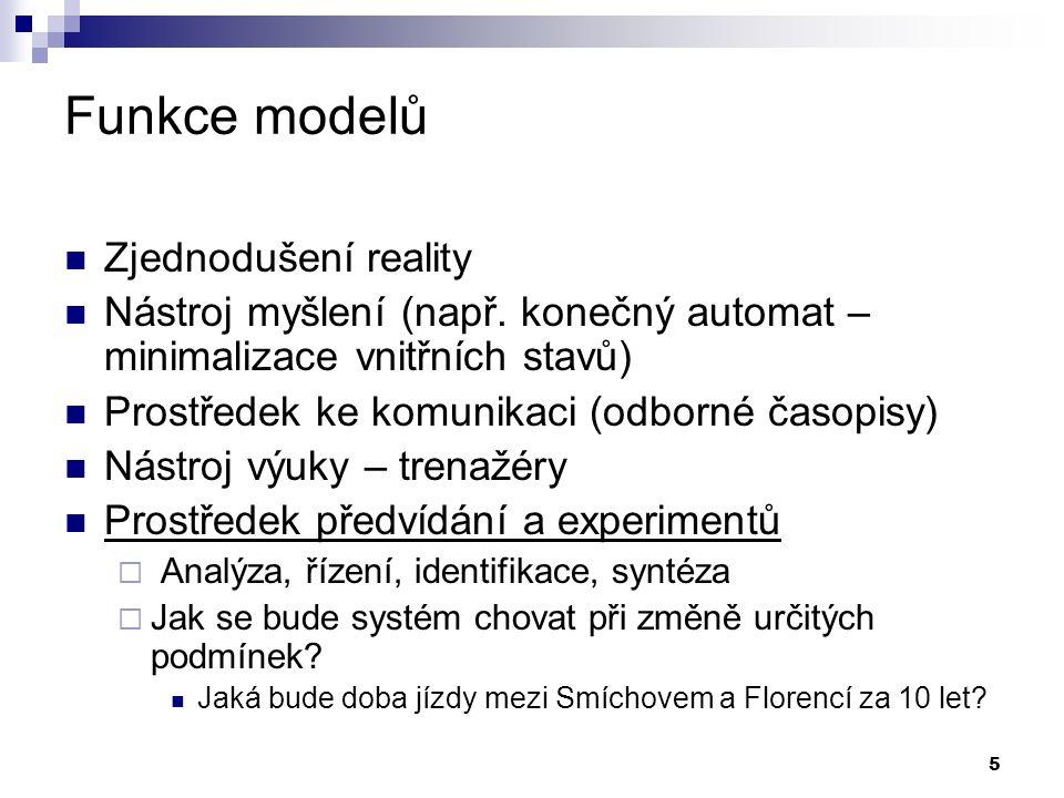5 Funkce modelů Zjednodušení reality Nástroj myšlení (např.