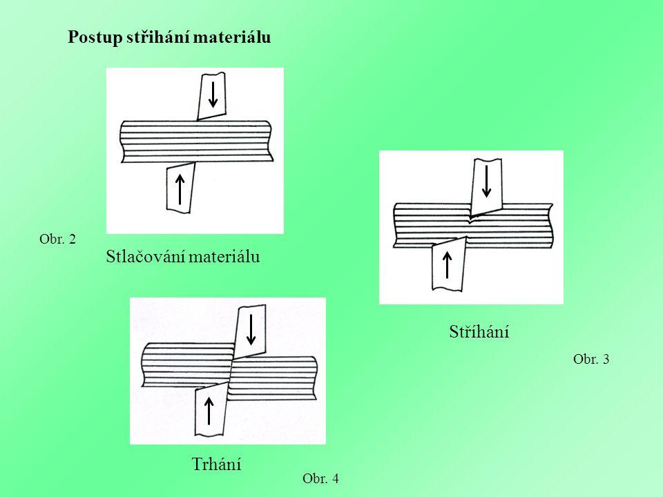 Stříhání ručními nůžkami Ruční nůžky se používají k dělení tenkých plechů až do tloušťky 1,5 mm.