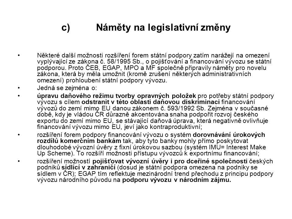 c) Náměty na legislativní změny Některé další možnosti rozšíření forem státní podpory zatím narážejí na omezení vyplývající ze zákona č. 58/1995 Sb.,