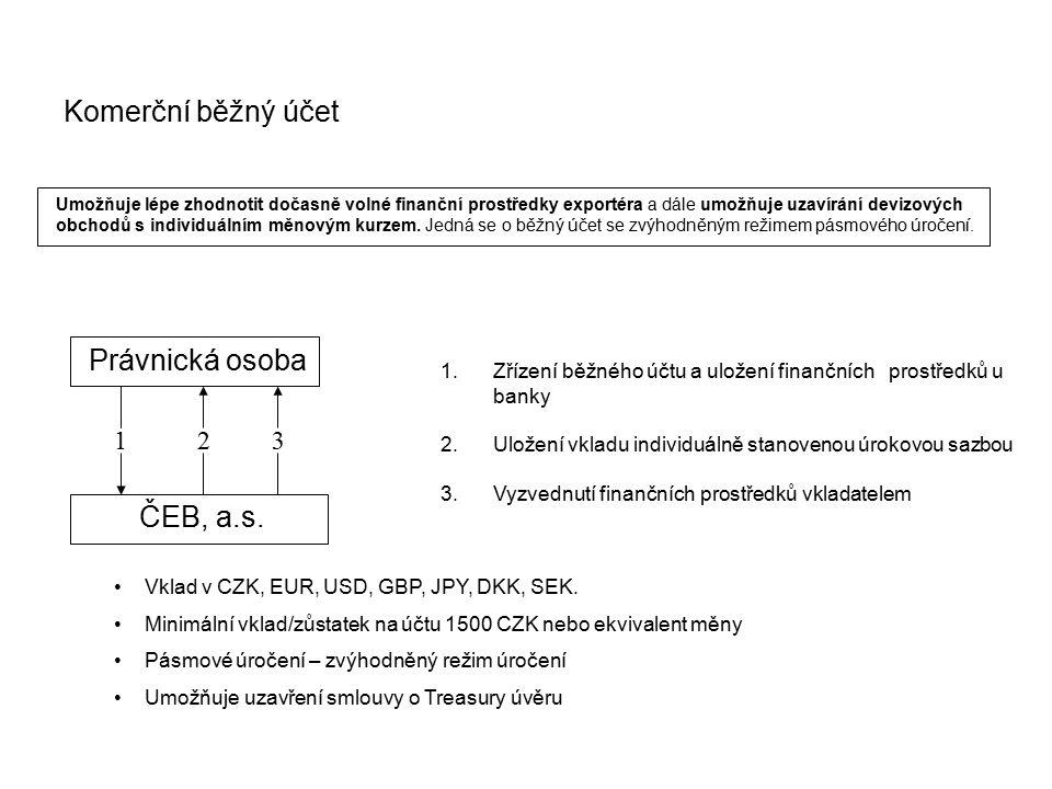 Komerční běžný účet Umožňuje lépe zhodnotit dočasně volné finanční prostředky exportéra a dále umožňuje uzavírání devizových obchodů s individuálním měnovým kurzem.