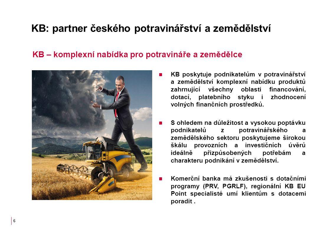 KB: partner českého potravinářství a zemědělství KB poskytuje podnikatelům v potravinářství a zemědělství komplexní nabídku produktů zahrnující všechny oblasti financování, dotací, platebního styku i zhodnocení volných finančních prostředků.