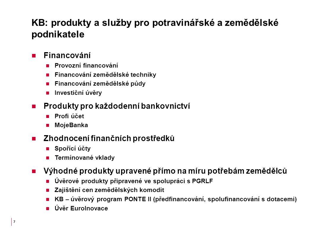 KB: produkty a služby pro potravinářské a zemědělské podnikatele Financování Provozní financování Financování zemědělské techniky Financování zemědělské půdy Investiční úvěry Produkty pro každodenní bankovnictví Profi účet MojeBanka Zhodnocení finančních prostředků Spořící účty Termínované vklady Výhodné produkty upravené přímo na míru potřebám zemědělců Úvěrové produkty připravené ve spolupráci s PGRLF Zajištění cen zemědělských komodit KB – úvěrový program PONTE II (předfinancování, spolufinancování s dotacemi) Úvěr EuroInovace 7