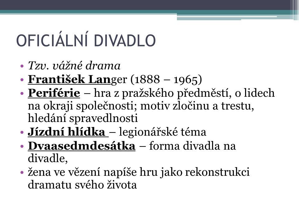 OFICIÁLNÍ DIVADLO Tzv. vážné drama František Langer (1888 – 1965) Periférie – hra z pražského předměstí, o lidech na okraji společnosti; motiv zločinu
