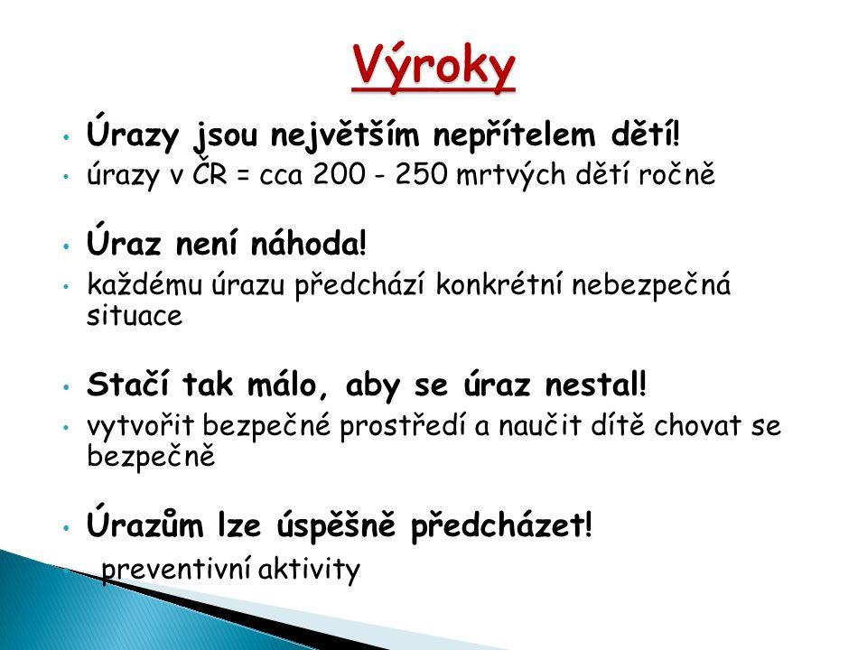 Úrazy jsou největším nepřítelem dětí! úrazy v ČR = cca 200 - 250 mrtvých dětí ročně Úraz není náhoda! každému úrazu předchází konkrétní nebezpečná sit