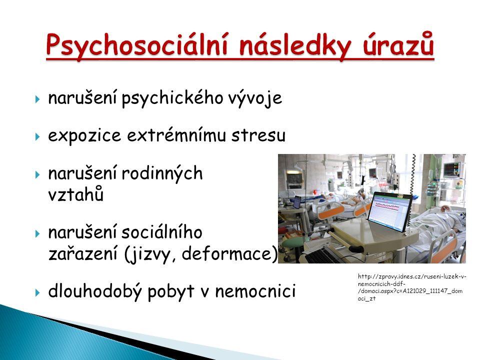  narušení psychického vývoje  expozice extrémnímu stresu  narušení rodinných vztahů  narušení sociálního zařazení (jizvy, deformace)  dlouhodobý pobyt v nemocnici http://zpravy.idnes.cz/ruseni-luzek-v- nemocnicich-ddf- /domaci.aspx c=A121029_111147_dom aci_zt
