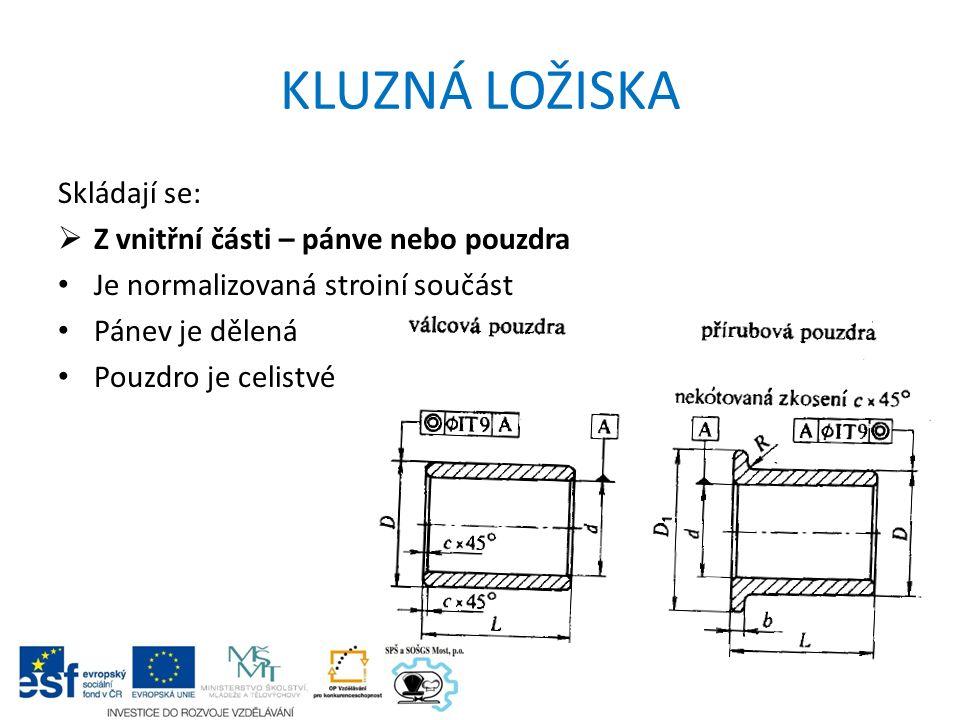 Použité zdroje Učebnice – Stavba a provoz strojů I - Části strojů - Pro 2.