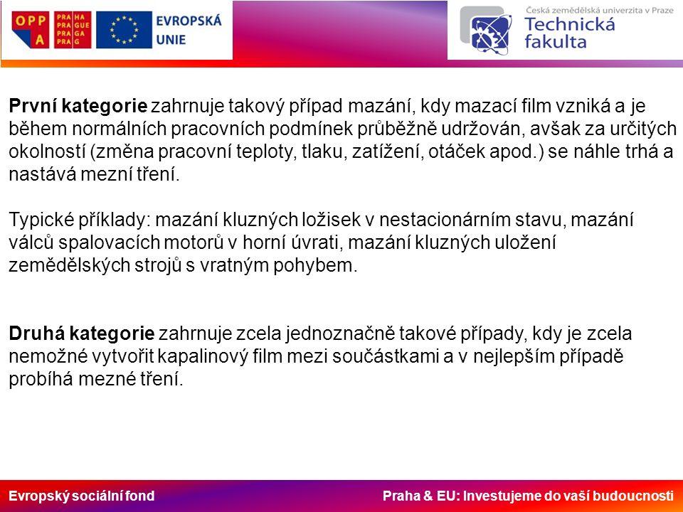 Evropský sociální fond Praha & EU: Investujeme do vaší budoucnosti První kategorie zahrnuje takový případ mazání, kdy mazací film vzniká a je během normálních pracovních podmínek průběžně udržován, avšak za určitých okolností (změna pracovní teploty, tlaku, zatížení, otáček apod.) se náhle trhá a nastává mezní tření.