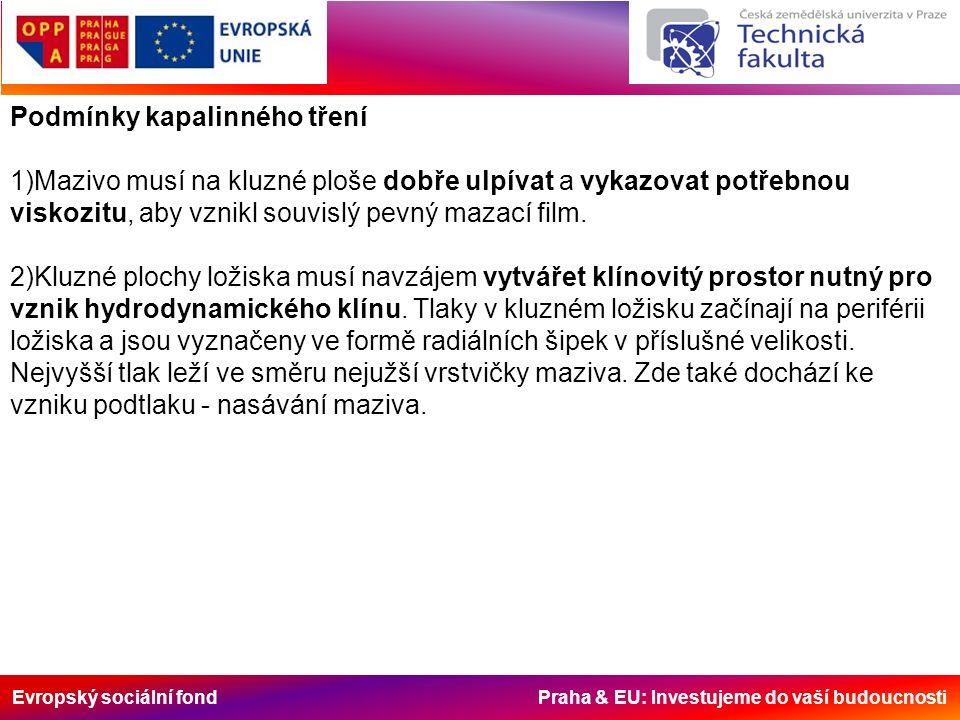Evropský sociální fond Praha & EU: Investujeme do vaší budoucnosti Podmínky kapalinného tření 1)Mazivo musí na kluzné ploše dobře ulpívat a vykazovat potřebnou viskozitu, aby vznikl souvislý pevný mazací film.