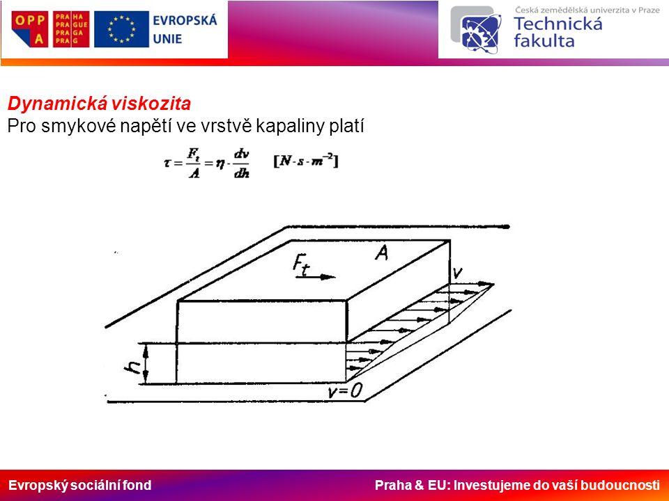 Evropský sociální fond Praha & EU: Investujeme do vaší budoucnosti Dynamická viskozita Pro smykové napětí ve vrstvě kapaliny platí