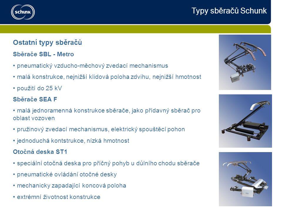 Typy sběračů Schunk Ostatní typy sběračů Sběrače SBL - Metro pneumatický vzducho-měchový zvedací mechanismus malá konstrukce, nejnižší klidová poloha zdvihu, nejnižší hmotnost použití do 25 kV Sběrače SEA F malá jednoramenná konstrukce sběrače, jako přídavný sběrač pro oblast vozoven pružinový zvedací mechanismus, elektrický spouštěcí pohon jednoduchá kontstrukce, nízká hmotnost Otočná deska ST1 speciální otočná deska pro příčný pohyb u důlního chodu sběrače pneumatické ovládání otočné desky mechanicky zapadající koncová poloha extrémní životnost konstrukce