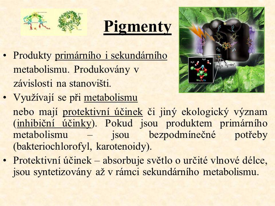Pigmenty Produkty primárního i sekundárního metabolismu.
