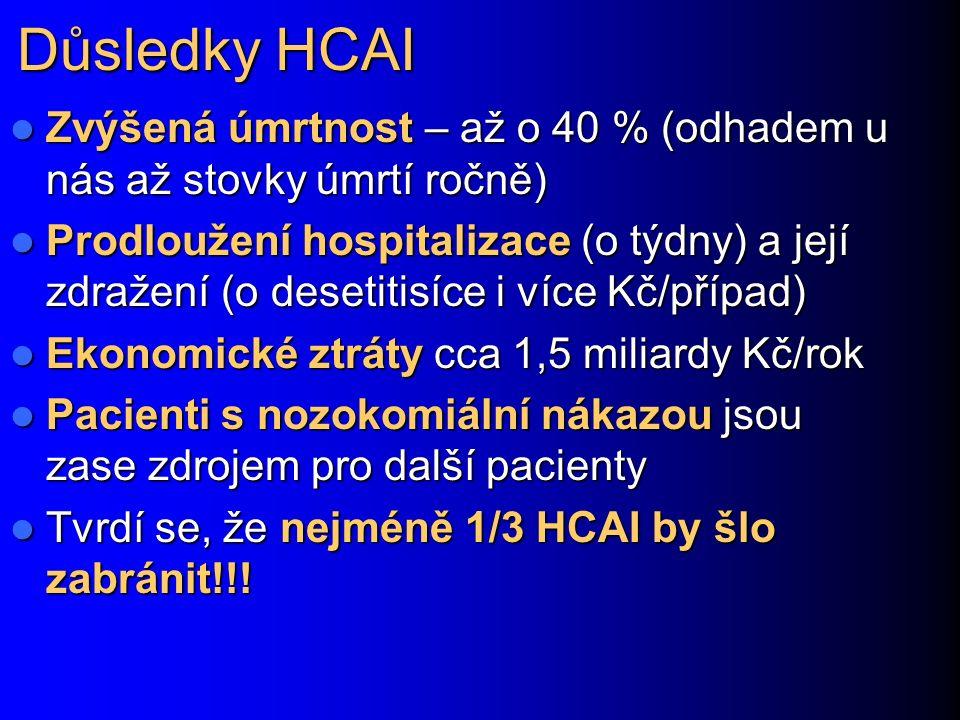 Důsledky HCAI Zvýšená úmrtnost – až o 40 % (odhadem u nás až stovky úmrtí ročně) Zvýšená úmrtnost – až o 40 % (odhadem u nás až stovky úmrtí ročně) Prodloužení hospitalizace (o týdny) a její zdražení (o desetitisíce i více Kč/případ) Prodloužení hospitalizace (o týdny) a její zdražení (o desetitisíce i více Kč/případ) Ekonomické ztráty cca 1,5 miliardy Kč/rok Ekonomické ztráty cca 1,5 miliardy Kč/rok Pacienti s nozokomiální nákazou jsou zase zdrojem pro další pacienty Pacienti s nozokomiální nákazou jsou zase zdrojem pro další pacienty Tvrdí se, že nejméně 1/3 HCAI by šlo zabránit!!.