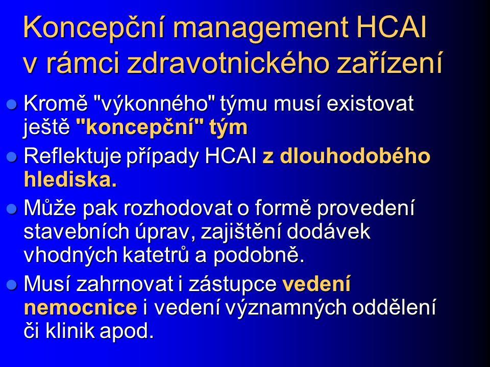 Koncepční management HCAI v rámci zdravotnického zařízení Kromě výkonného týmu musí existovat ještě koncepční tým Kromě výkonného týmu musí existovat ještě koncepční tým Reflektuje případy HCAI z dlouhodobého hlediska.