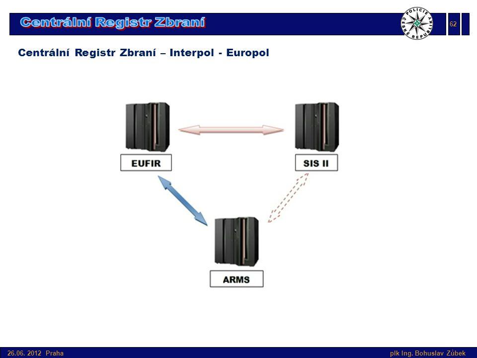 Úvod do SIS v České republice 26.06. 2012 Praha plk Ing. Bohuslav Zůbek Centrální Registr Zbraní – Interpol - Europol 62