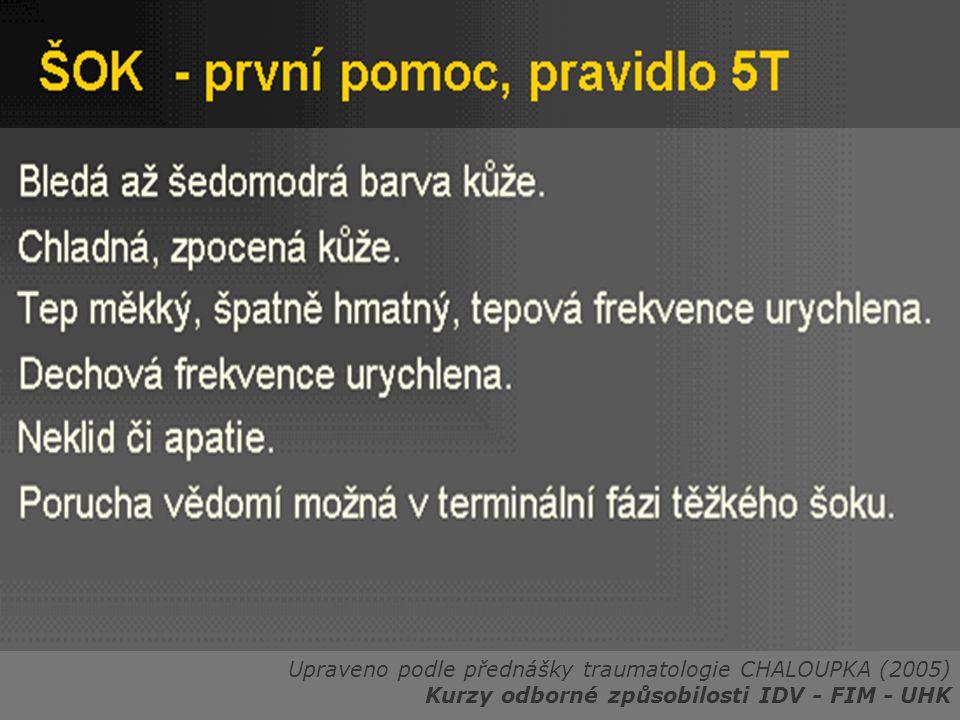 Upraveno podle přednášky traumatologie CHALOUPKA (2005) Kurzy odborné způsobilosti IDV - FIM - UHK