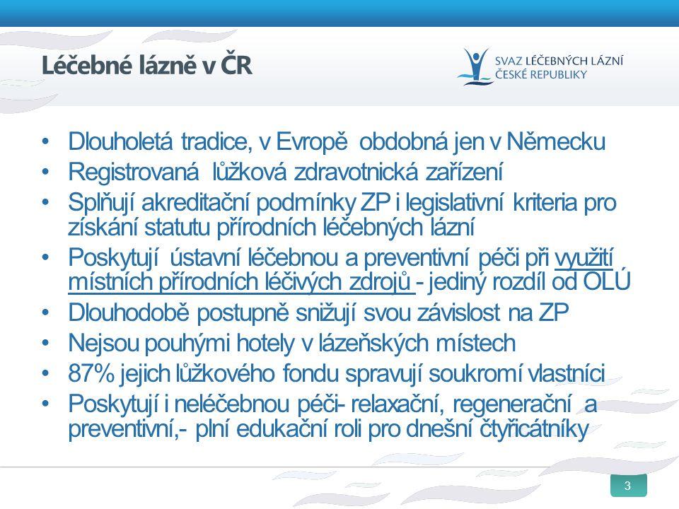 3 Léčebné lázně v ČR Dlouholetá tradice, v Evropě obdobná jen v Německu Registrovaná lůžková zdravotnická zařízení Splňují akreditační podmínky ZP i l
