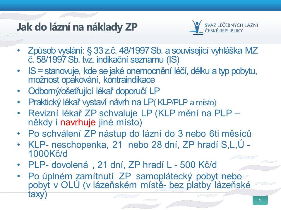 4 Jak do lázní na náklady ZP Způsob vyslání: § 33 z.č.