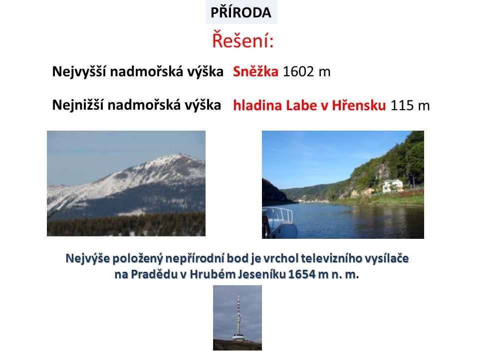 PŘÍRODA Nejvyšší nadmořská výška Nejnižší nadmořská výška Nejvýše položený nepřírodní bod je vrchol televizního vysílače na Pradědu v Hrubém Jeseníku 1654 m n.