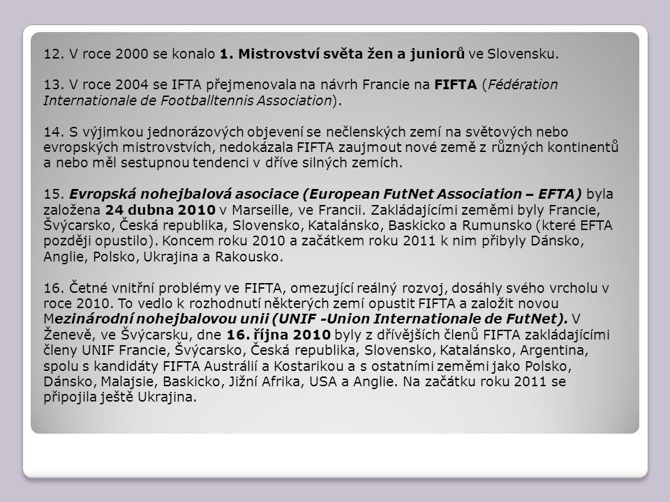 12. V roce 2000 se konalo 1. Mistrovství světa žen a juniorů ve Slovensku. 13. V roce 2004 se IFTA přejmenovala na návrh Francie na FIFTA (Fédération